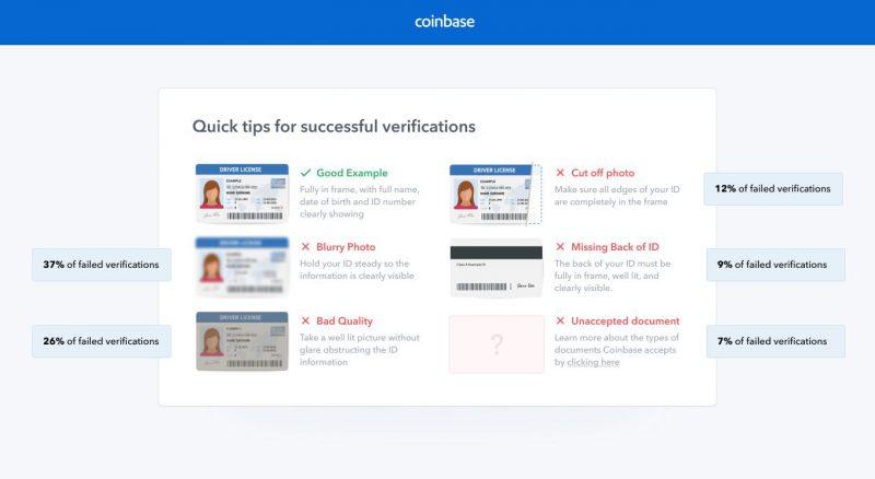 Coinbase Review: Anmeldung