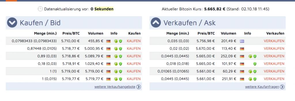 bitcoin.de startseite