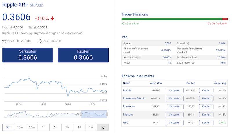 Plus500 Review: Kryptowährungen unter 2.000 Finanzinstrumenten zur Auswahl