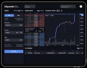 bitpanda global exchange