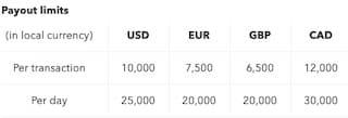 coinbase payout
